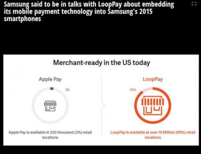 Tandingi Apple Pay, Samsung Garap Sistem Pembayaran Mobile